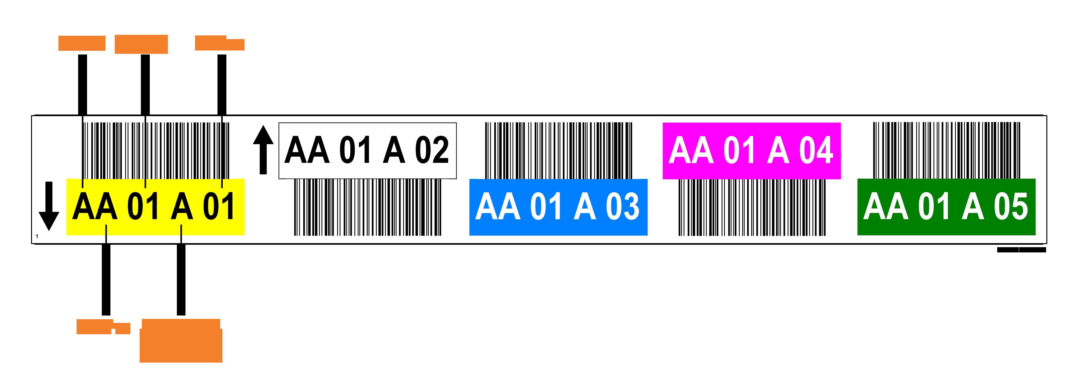 ONE2ID Lagerplatz Regaletiketten mit Farbcodierung