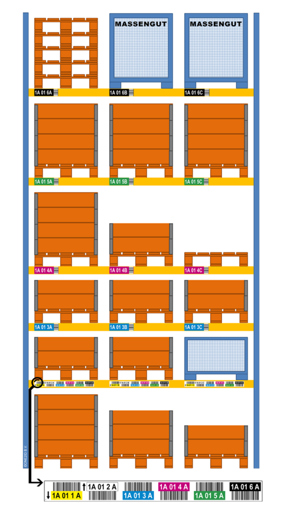 ONE2ID Regaletiketten mit Farben und Barcode