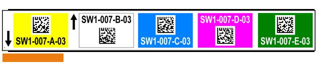 ONE2ID Multilevel Lagerplatzetiketten mit DataMatrix-Code