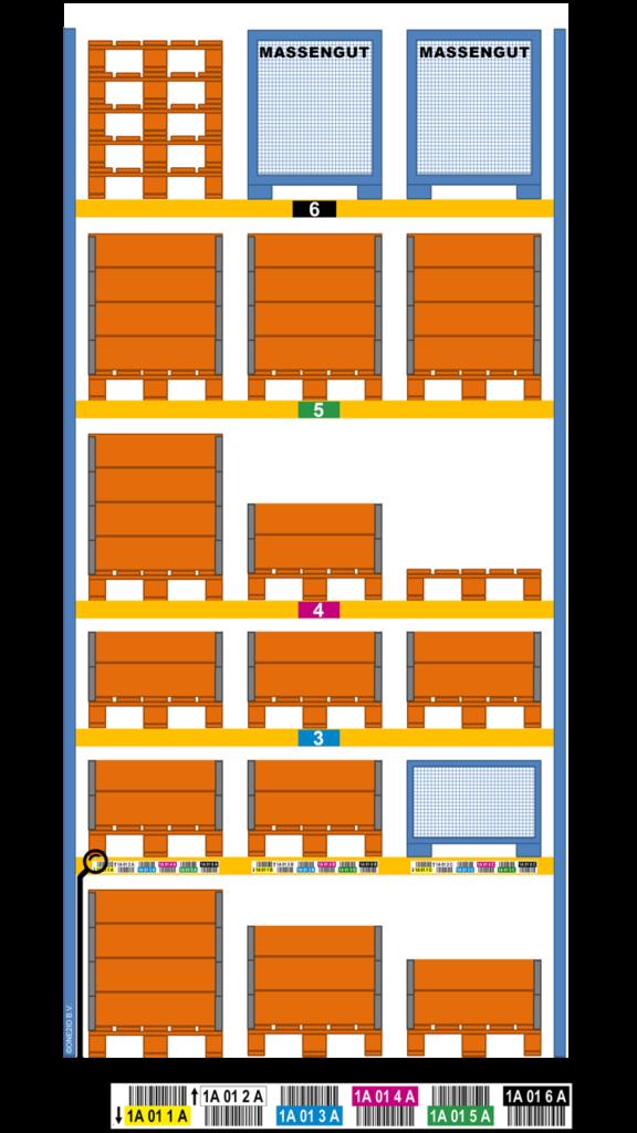 ONE2ID Multilevel Regaletiketten mit Farbcodierung