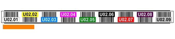 ONE2ID Regaletikett 9 Ebenen mit Farben