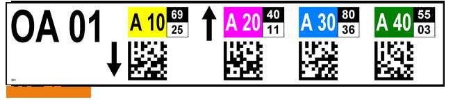 ONE2ID Regaletikett vier Ebenen 2D Data-Matrix