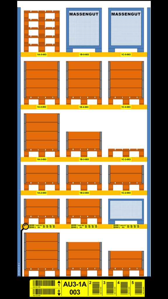 ONE2ID Lagerplatz Regaletiketten Palettenregale