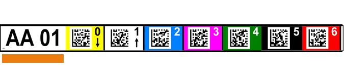 ONE2ID Regaletiketten mit DataMatrix-2D-Code
