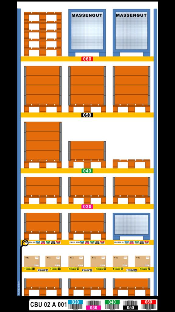 ONE2ID Lagerbeschriftung-Lagerplatz-Etiketten-Kommissionierung-Multilevel-Etiketten